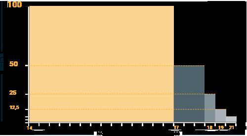 bitwin24_chart_mn-es