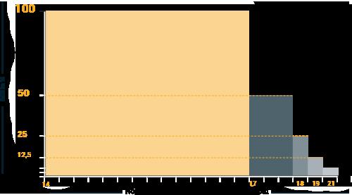 bitwin24_chart_mn_es